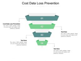 Cost Data Loss Prevention Ppt Powerpoint Presentation Infographic Template Slide Portrait Cpb