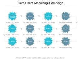 Cost Direct Marketing Campaign Ppt Powerpoint Presentation File Visuals Cpb