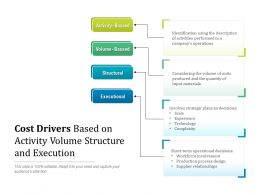 Cost Drivers Based On Activity Volume Structure And Execution