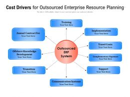 Cost Drivers For Outsourced Enterprise Resource Planning
