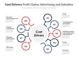 Cost Drivers Profit Claims Advertising And Subsidies