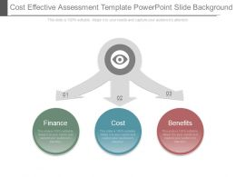 Cost Effective Assessment Template Powerpoint Slide Background