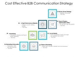 Cost Effective B2B Communication Strategy