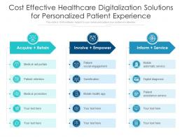 Cost Effective Healthcare Digitalization Solutions For Personalized Patient Experience