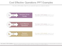 Cost Effective Operations Ppt Examples