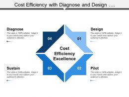 Cost Efficiency With Diagnose And Design