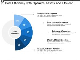 Cost Efficiency With Optimize Assets And Efficient Execution