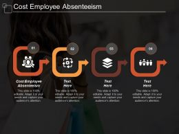 Cost Employee Absenteeism Ppt Powerpoint Presentation File Clipart Images Cpb