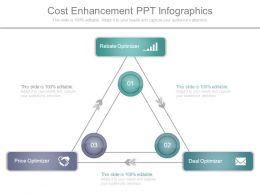 Cost Enhancement Ppt Infographics