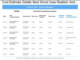 Cost Estimate Details Best Worst Case Realistic And Weighted Average
