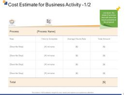 Cost Estimate For Business Activity Ppt Powerpoint Presentation Layouts