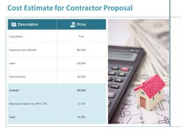 Cost Estimate For Contractor Proposal Consultation Ppt Powerpoint Presentation Model Layout Ideas