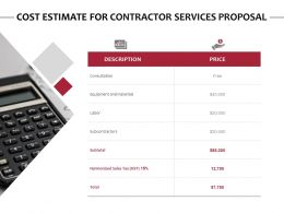 Cost Estimate For Contractor Services Proposal Ppt Powerpoint Grid
