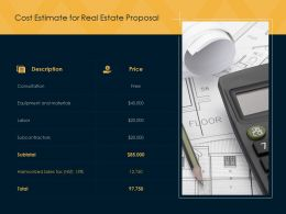 Cost Estimate For Real Estate Proposal Labor Ppt Powerpoint Portfolio