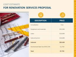 Cost Estimate For Renovation Services Proposal Description Ppt Powerpoint Slides