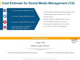 Cost Estimate For Social Media Management Ppt Powerpoint Presentation Show Display