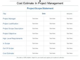 cost_estimate_in_project_management_Slide01