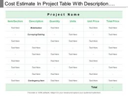 Cost Estimate In Project Table With Description Quantity And Units