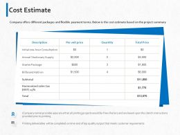 Cost Estimate Ppt Powerpoint Presentation Model Outfit