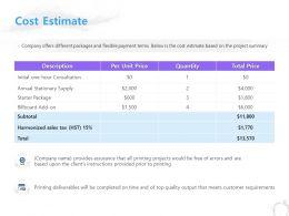Cost Estimate Sales Ppt Powerpoint Presentation Outline Deck
