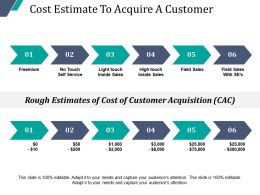 Cost Estimate To Acquire A Customer Powerpoint Guide