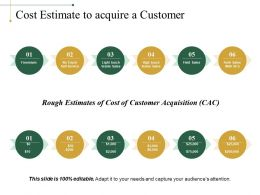 Cost Estimate To Acquire A Customer Powerpoint Slide