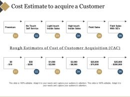 Cost Estimate To Acquire A Customer Powerpoint Slide Presentation Sample