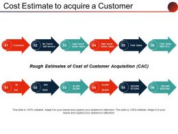 Cost Estimate To Acquire A Customer Sample Of Ppt Presentation