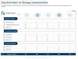 Cost Estimation For Strategy Implementation Cost Strategy Ppt Portfolio Examples