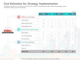 Cost Estimation For Strategy Implementation Loss Revenue Financials Decline Automobile Company Ppt Slides