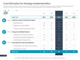 Cost Estimation For Strategy Implementation Ppt Mockup