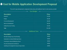 Cost For Mobile Application Development Proposal Ppt Icon