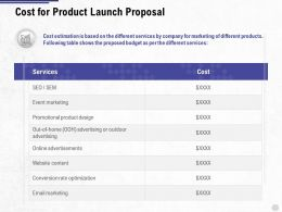 Cost For Product Launch Proposal Ppt Powerpoint Presentation Visual Aids Example File
