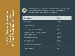 Cost For Product Marketing For Online And Offline Product Marketing Proposal Ppt Tips