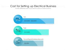 Cost For Setting Up Electrical Business