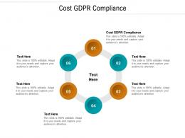Cost GDPR Compliance Ppt Powerpoint Presentation Portfolio Example Topics Cpb