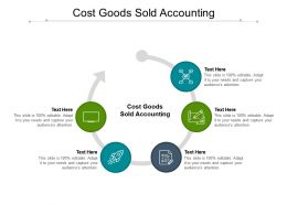 Cost Goods Sold Accounting Ppt Powerpoint Presentation Professional Deck Cpb