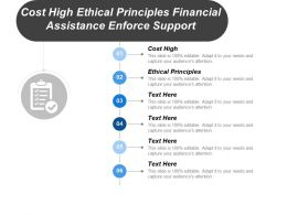 Cost High Ethical Principles Financial Assistance Enforce Support Cpb