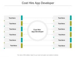Cost Hire App Developer Ppt Powerpoint Presentation Gallery Show Cpb