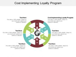 Cost Implementing Loyalty Program Ppt Powerpoint Presentation Show Templates Cpb