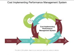 Cost Implementing Performance Management System Ppt Powerpoint Presentation Gallery Show Cpb