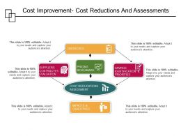 Cost Improvement Cost Reductions And Assessments