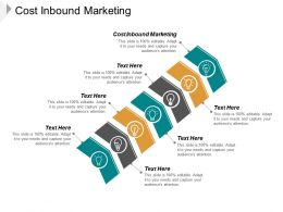 Cost Inbound Marketing Ppt Powerpoint Presentation Infographic Template Inspiration Cpb
