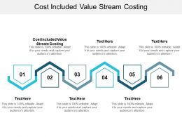 Cost Included Value Stream Costing Ppt Powerpoint Presentation Outline Pictures Cpb