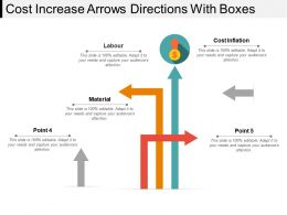 Cost Increase Arrows Directions With Boxes