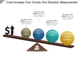 Cost Increase Four Circles One Direction Measurement