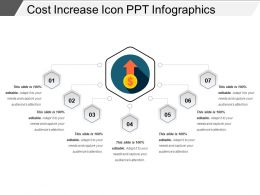 Cost Increase Icon Ppt Infographics