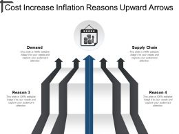 Cost Increase Inflation Reasons Upward Arrows