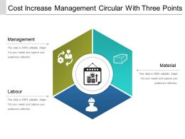 Cost Increase Management Circular With Three Points