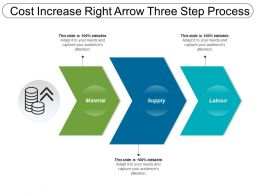 Cost Increase Right Arrow Three Step Process